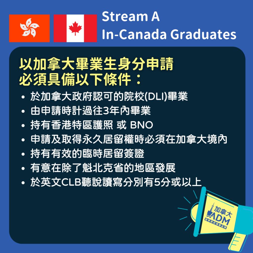 加拿大救生艇 Stream A