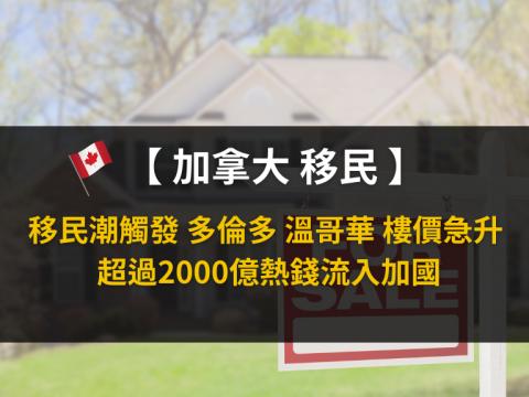 加拿大 樓價