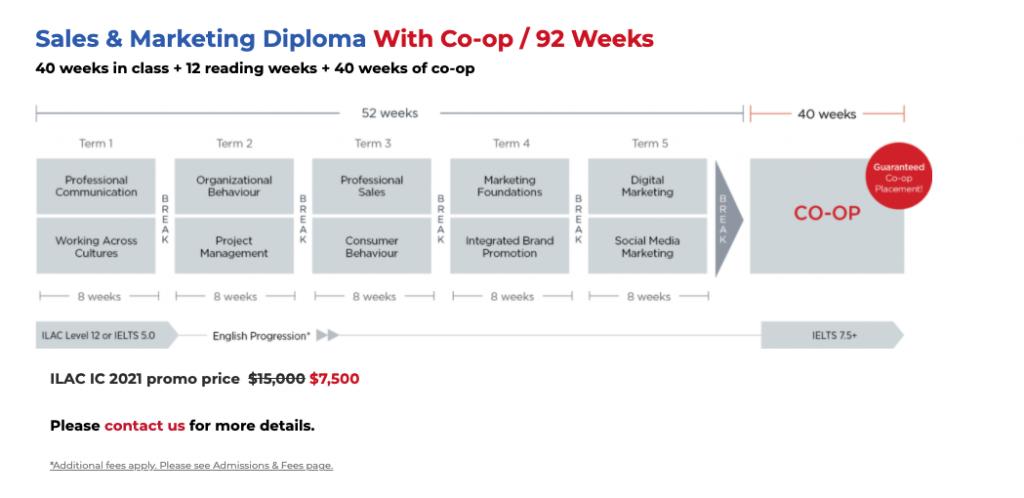 ILAC Sales and Marketing Diploma